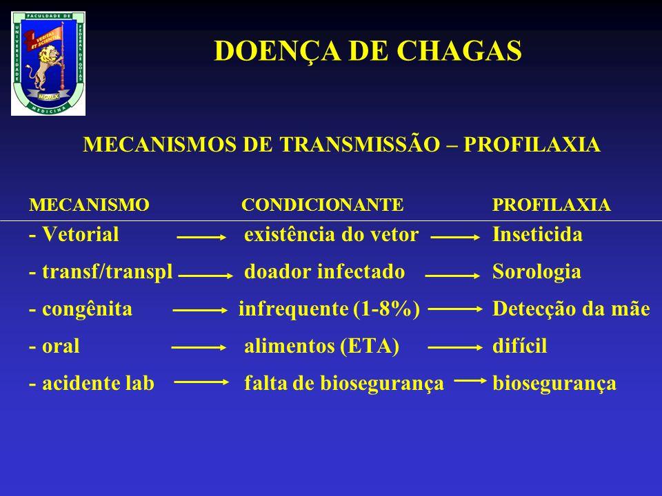 DOENÇA DE CHAGAS MECANISMOS DE TRANSMISSÃO – PROFILAXIA MECANISMO CONDICIONANTEPROFILAXIA - Vetorial existência do vetor Inseticida - transf/transpl doador infectadoSorologia - congênita infrequente (1-8%)Detecção da mãe - oral alimentos (ETA)difícil - acidente lab falta de biosegurançabiosegurança