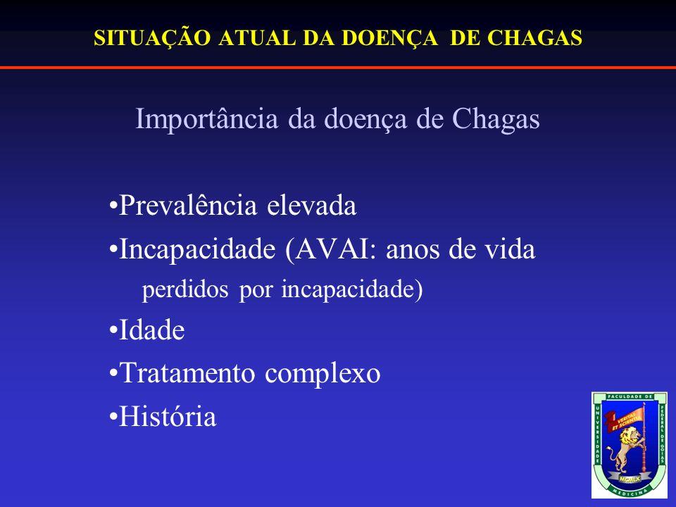 SITUAÇÃO ATUAL DA DOENÇA DE CHAGAS Importância da doença de Chagas Prevalência elevada Incapacidade (AVAI: anos de vida perdidos por incapacidade) Idade Tratamento complexo História