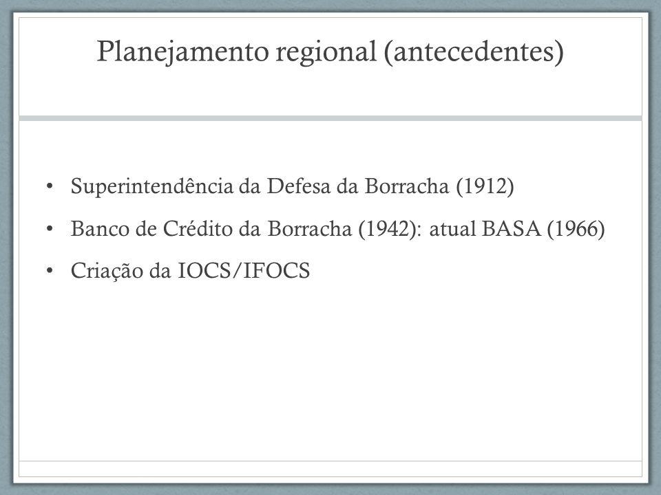 Planejamento regional (antecedentes) Superintendência da Defesa da Borracha (1912) Banco de Crédito da Borracha (1942): atual BASA (1966) Criação da I