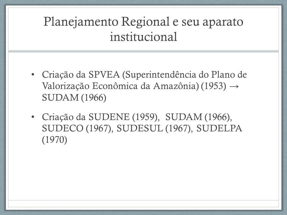 Planejamento Regional e seu aparato institucional Criação da SPVEA (Superintendência do Plano de Valorização Econômica da Amazônia) (1953) SUDAM (1966