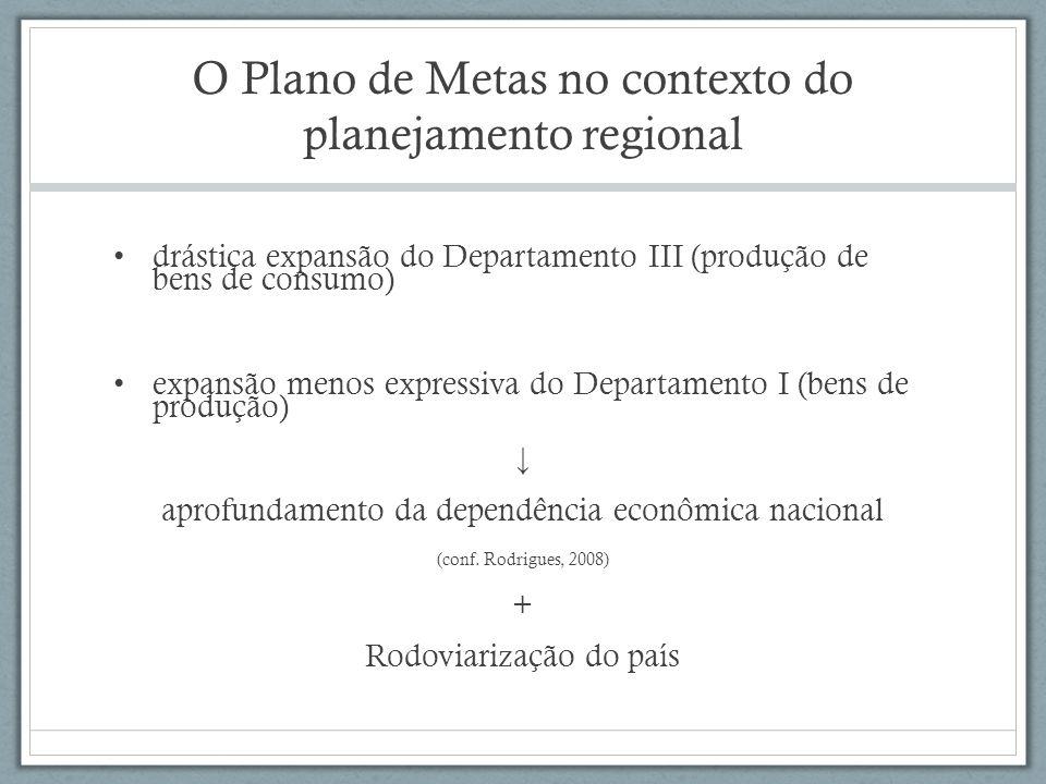 O Plano de Metas no contexto do planejamento regional drástica expansão do Departamento III (produção de bens de consumo) expansão menos expressiva do