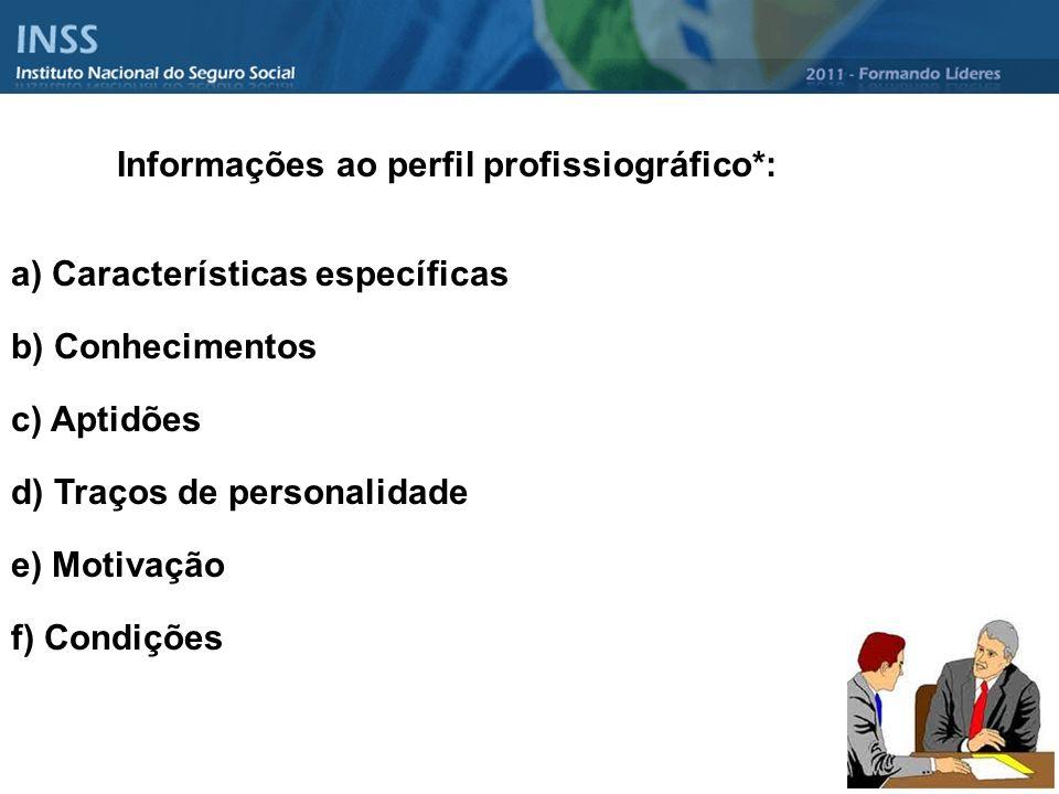 Informações ao perfil profissiográfico*: a) Características específicas b) Conhecimentos c) Aptidões d) Traços de personalidade e) Motivação f) Condiç