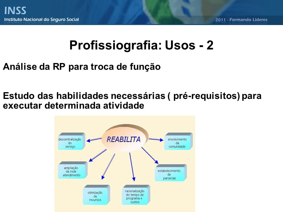 Profissiografia: Usos - 2 Análise da RP para troca de função Estudo das habilidades necessárias ( pré-requisitos) para executar determinada atividade