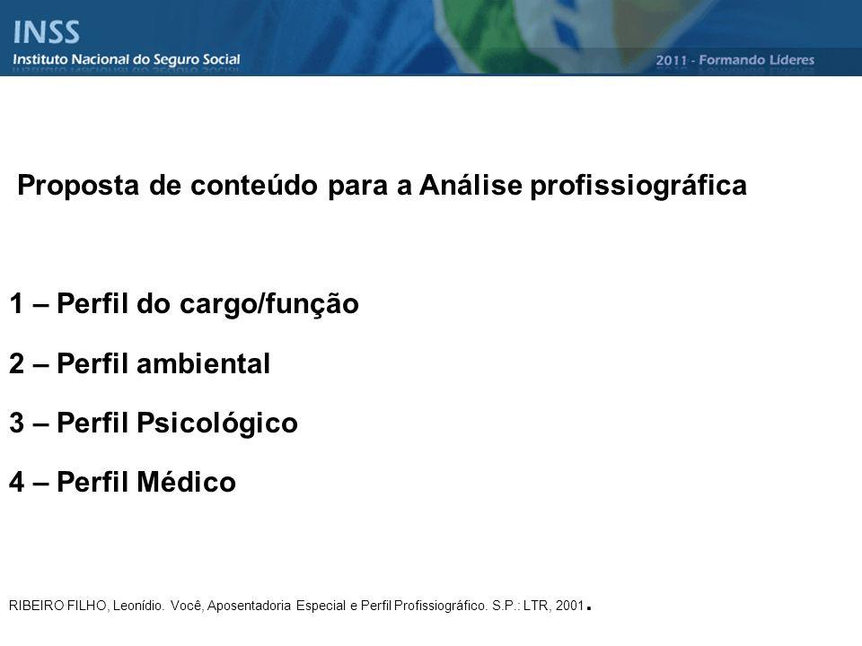 Proposta de conteúdo para a Análise profissiográfica 1 – Perfil do cargo/função 2 – Perfil ambiental 3 – Perfil Psicológico 4 – Perfil Médico RIBEIRO