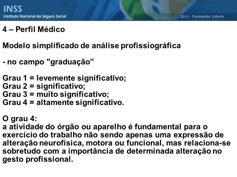 4 – Perfil Médico Modelo simplificado de análise profissiográfica - no campo