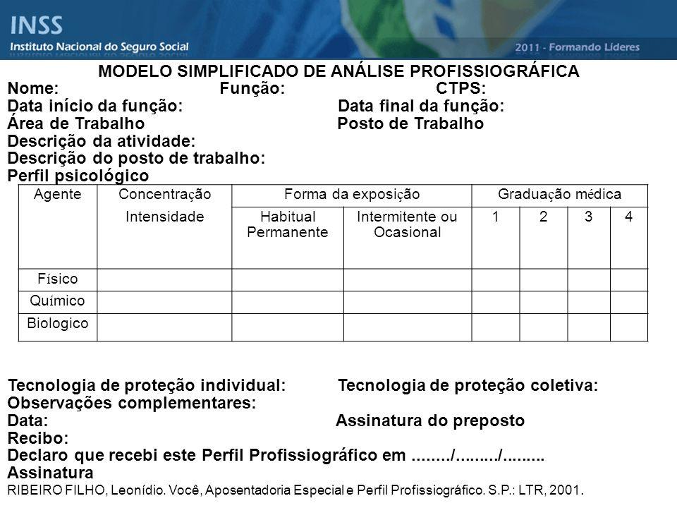 MODELO SIMPLIFICADO DE ANÁLISE PROFISSIOGRÁFICA Nome: Função: CTPS: Data início da função: Data final da função: Área de Trabalho Posto de Trabalho De