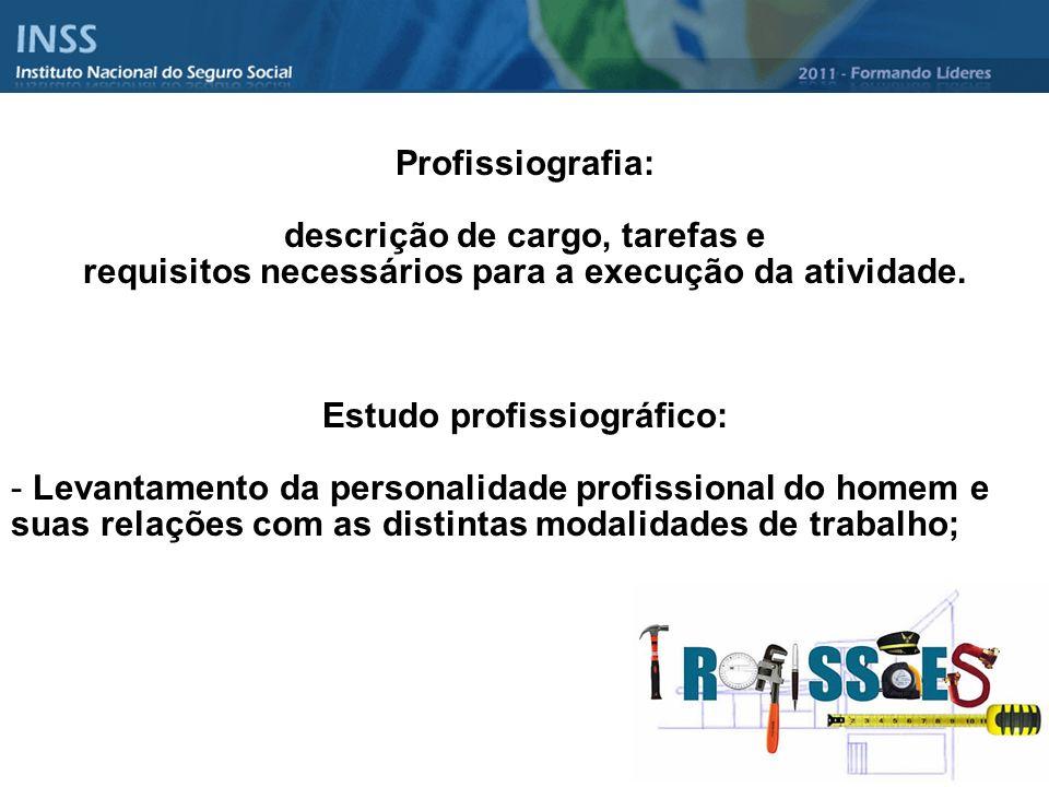 Profissiografia: descrição de cargo, tarefas e requisitos necessários para a execução da atividade. Estudo profissiográfico: - Levantamento da persona