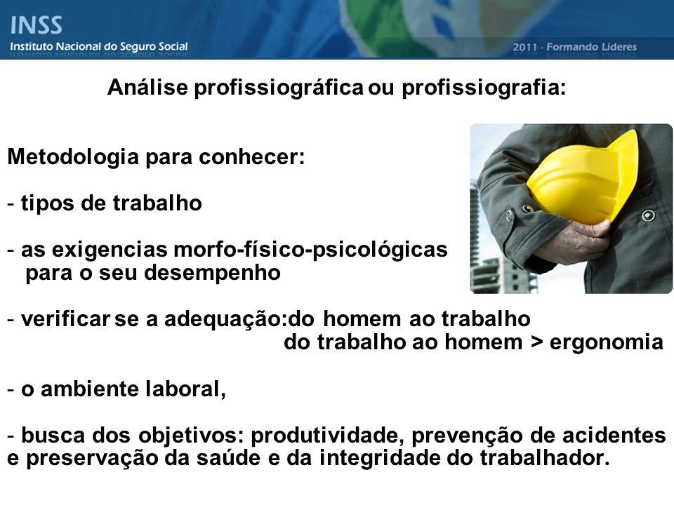 Análise profissiográfica ou profissiografia: Metodologia para conhecer: - tipos de trabalho - as exigencias morfo-físico-psicológicas para o seu desem
