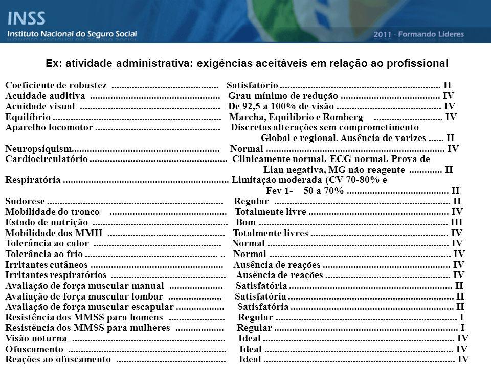 Ex: atividade administrativa: exigências aceitáveis em relação ao profissional Coeficiente de robustez.......................................... Satis