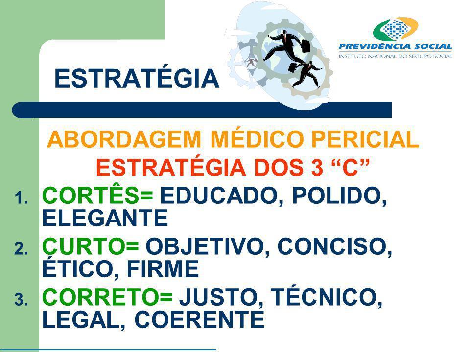 ESTRATÉGIA ABORDAGEM MÉDICO PERICIAL ESTRATÉGIA DOS 3 C 1. CORTÊS= EDUCADO, POLIDO, ELEGANTE 2. CURTO= OBJETIVO, CONCISO, ÉTICO, FIRME 3. CORRETO= JUS