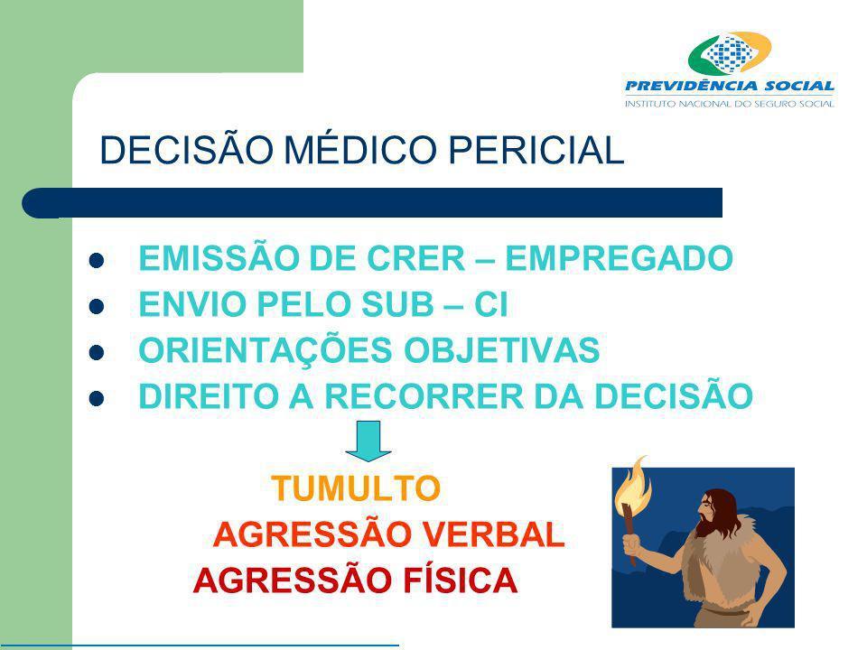 DECISÃO MÉDICO PERICIAL EMISSÃO DE CRER – EMPREGADO ENVIO PELO SUB – CI ORIENTAÇÕES OBJETIVAS DIREITO A RECORRER DA DECISÃO TUMULTO AGRESSÃO VERBAL AG