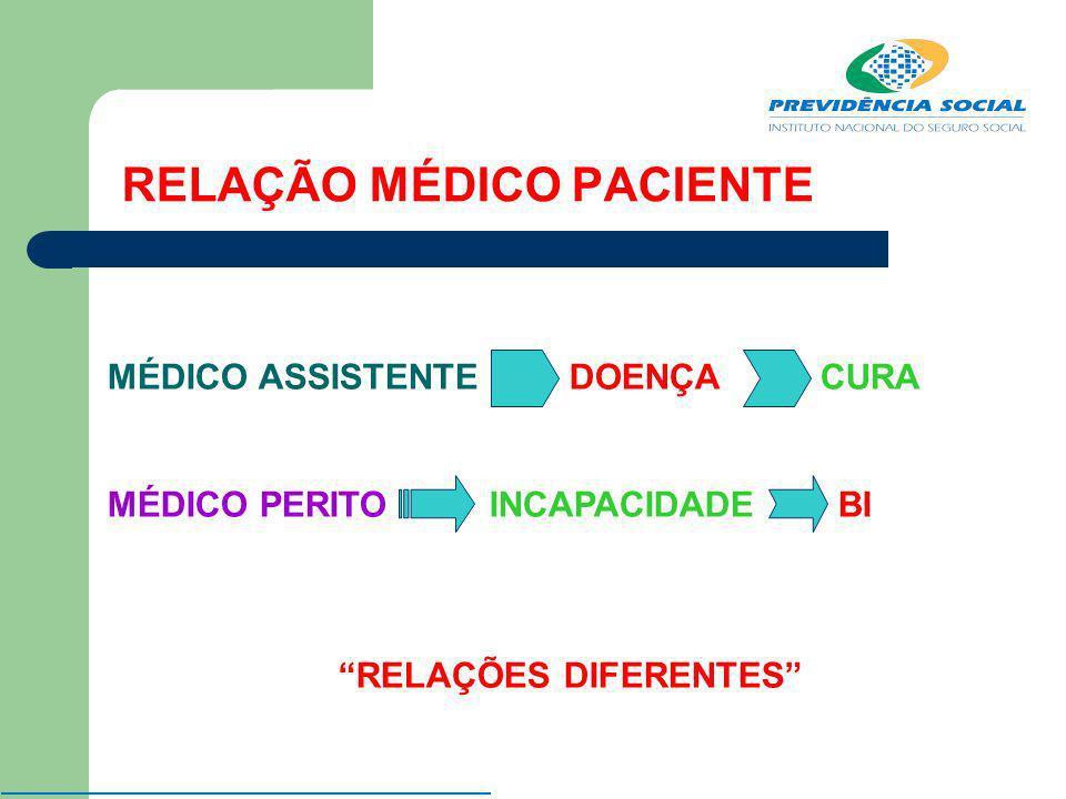 RELAÇÃO MÉDICO PACIENTE MÉDICO ASSISTENTE DOENÇA CURA MÉDICO PERITO INCAPACIDADE BI RELAÇÕES DIFERENTES