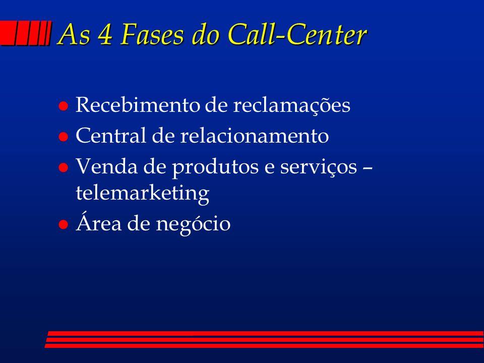 As 4 Fases do Call-Center l Recebimento de reclamações l Central de relacionamento l Venda de produtos e serviços – telemarketing l Área de negócio