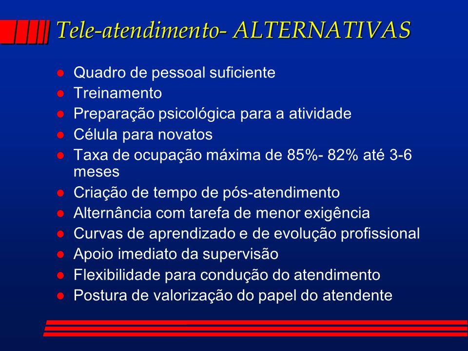 Tele-atendimento- ALTERNATIVAS l Quadro de pessoal suficiente l Treinamento l Preparação psicológica para a atividade l Célula para novatos l Taxa de ocupação máxima de 85%- 82% até 3-6 meses l Criação de tempo de pós-atendimento l Alternância com tarefa de menor exigência l Curvas de aprendizado e de evolução profissional l Apoio imediato da supervisão l Flexibilidade para condução do atendimento l Postura de valorização do papel do atendente