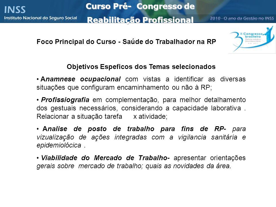 Curso Pré- Congresso de Reabilitação Profissional Foco Principal do Curso - Saúde do Trabalhador na RP Objetivos Espeficos dos Temas selecionados Anam