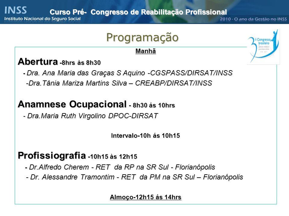 Manhã Abertura -8hrs às 8h30 - Dra. Ana Maria das Graças S Aquino -CGSPASS/DIRSAT/INSS - Dra. Ana Maria das Graças S Aquino -CGSPASS/DIRSAT/INSS -Dra.