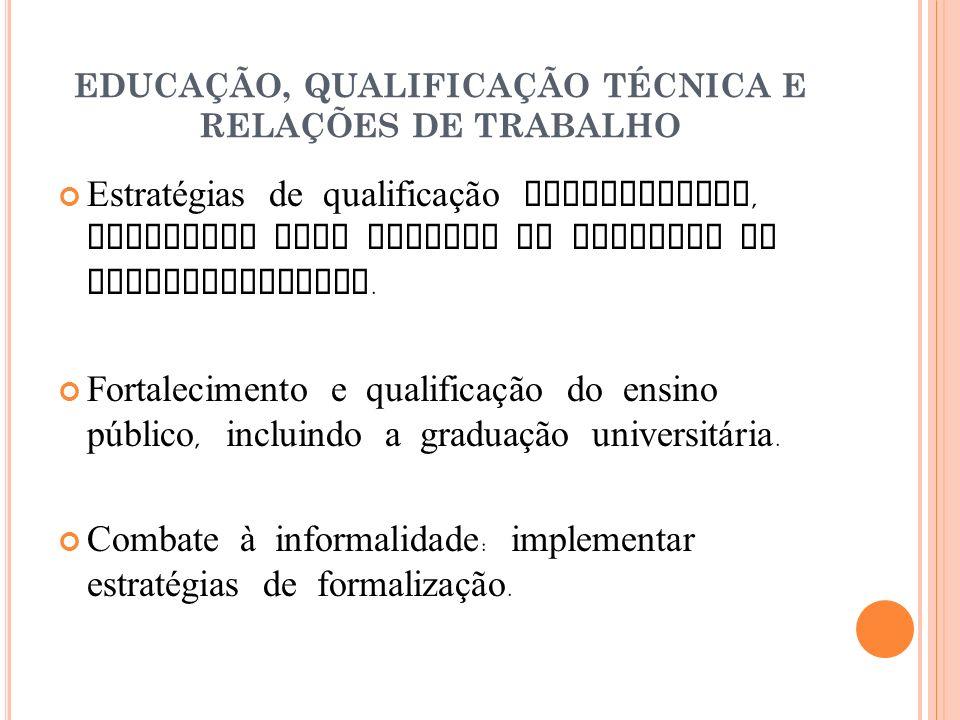EDUCAÇÃO, QUALIFICAÇÃO TÉCNICA E RELAÇÕES DE TRABALHO Estratégias de qualificação profissional, norteadas pela demanda do processo de desenvolvimento.