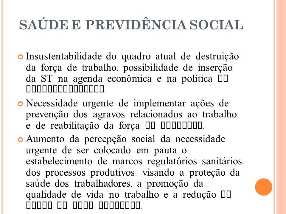 SAÚDE E PREVIDÊNCIA SOCIAL Insustentabilidade do quadro atual de destruição da força de trabalho : possibilidade de inserção da ST na agenda econômica