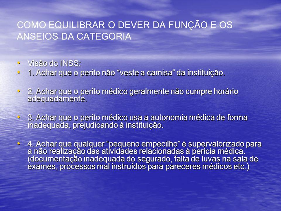 COMO EQUILIBRAR O DEVER DA FUNÇÃO E OS ANSEIOS DA CATEGORIA Visão do INSS: Visão do INSS: 1.