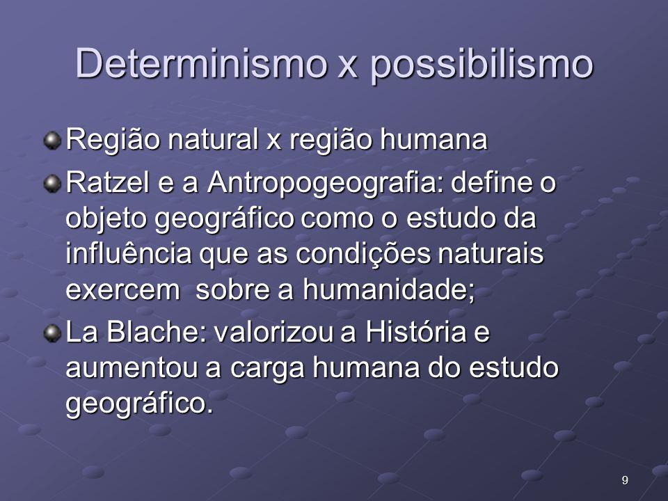 9 Determinismo x possibilismo Região natural x região humana Ratzel e a Antropogeografia: define o objeto geográfico como o estudo da influência que a
