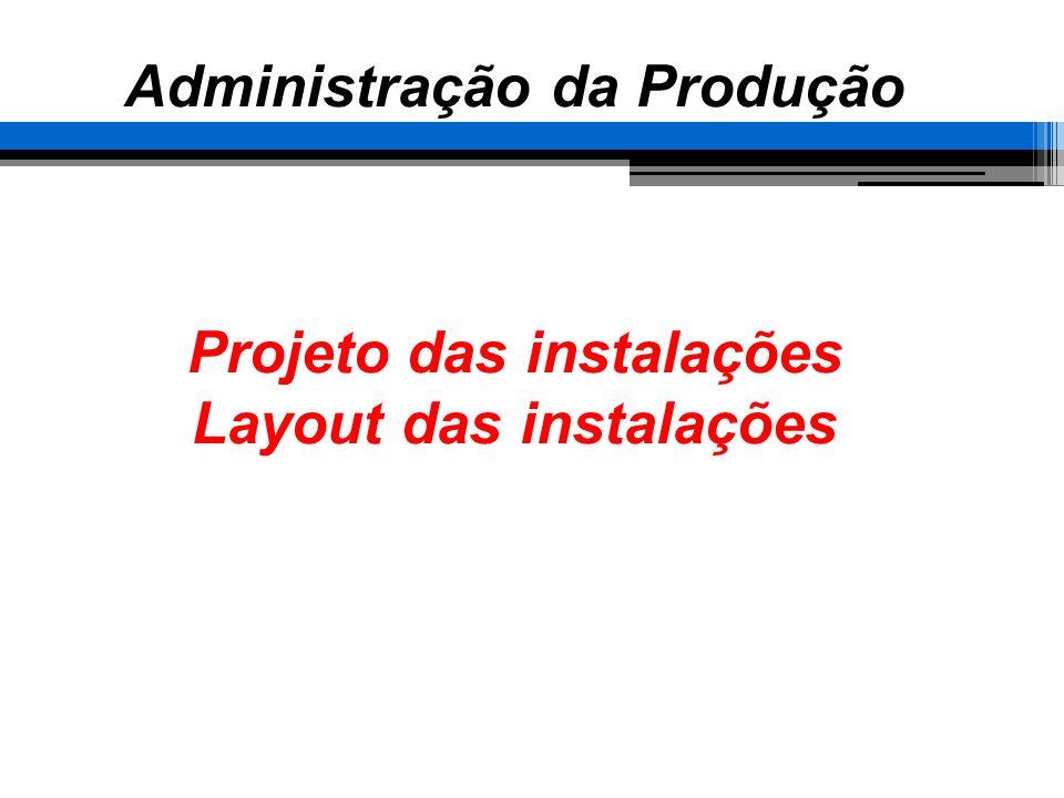 Projeto das instalações Layout das instalações Administração da Produção