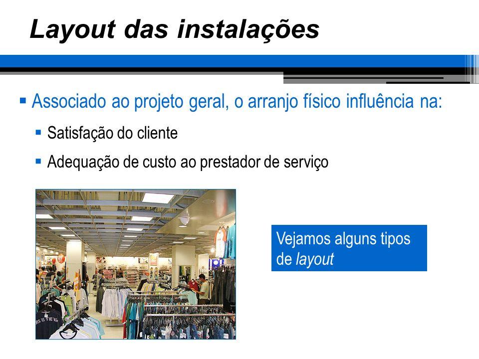 Layout das instalações Associado ao projeto geral, o arranjo físico influência na: Satisfação do cliente Adequação de custo ao prestador de serviço Ve