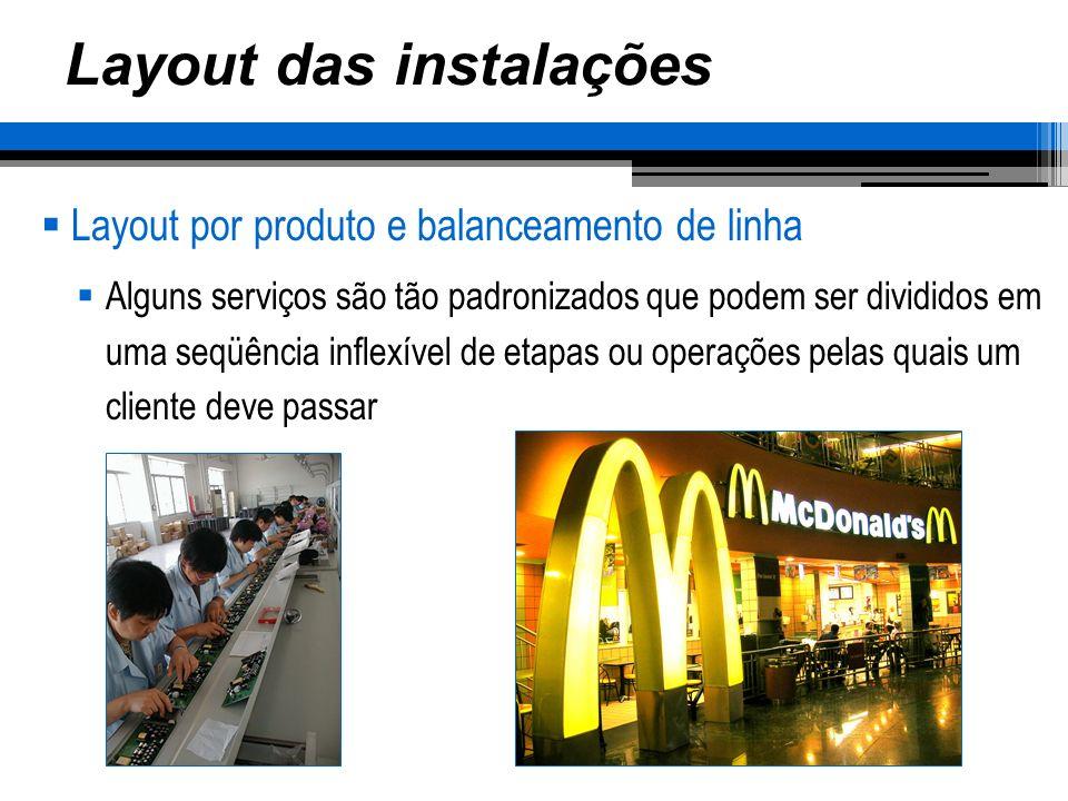 Layout das instalações Layout por produto e balanceamento de linha Alguns serviços são tão padronizados que podem ser divididos em uma seqüência infle