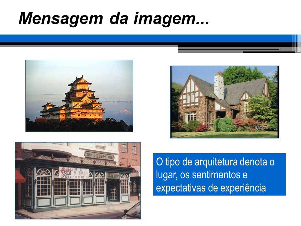 Mensagem da imagem... O tipo de arquitetura denota o lugar, os sentimentos e expectativas de experiência