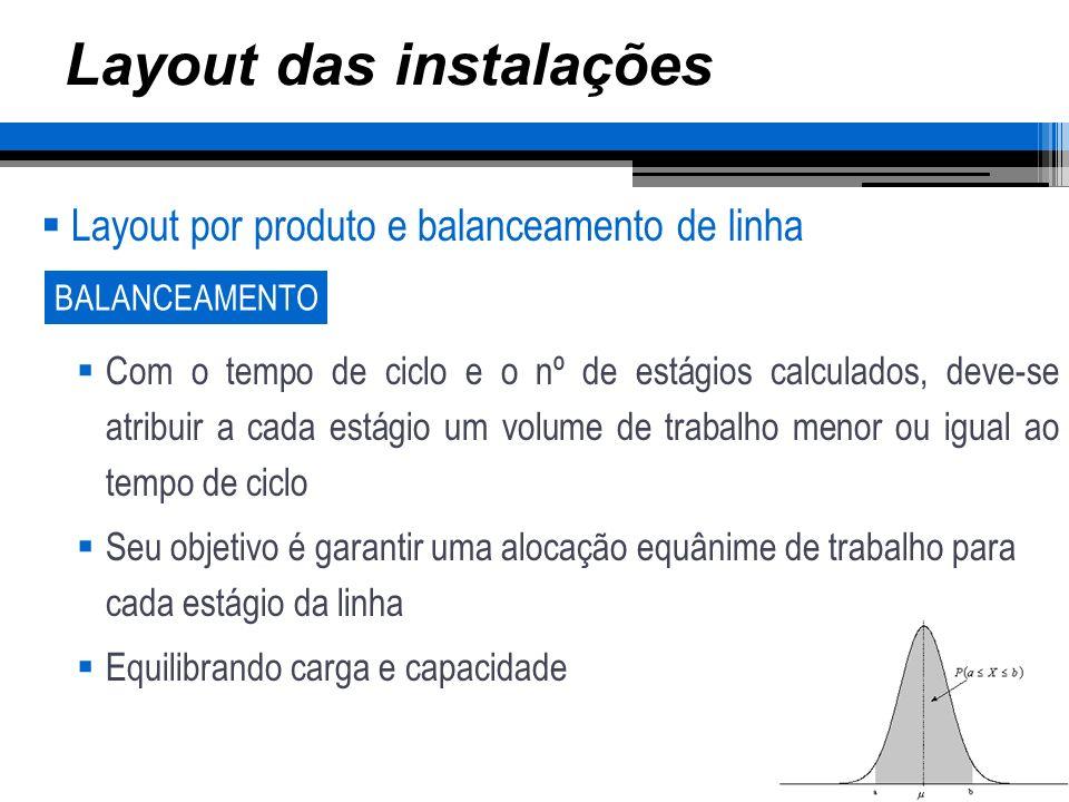 Layout das instalações Layout por produto e balanceamento de linha Com o tempo de ciclo e o nº de estágios calculados, deve-se atribuir a cada estágio