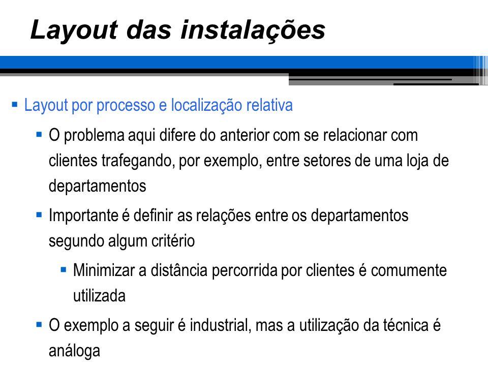 Layout das instalações Layout por processo e localização relativa O problema aqui difere do anterior com se relacionar com clientes trafegando, por ex