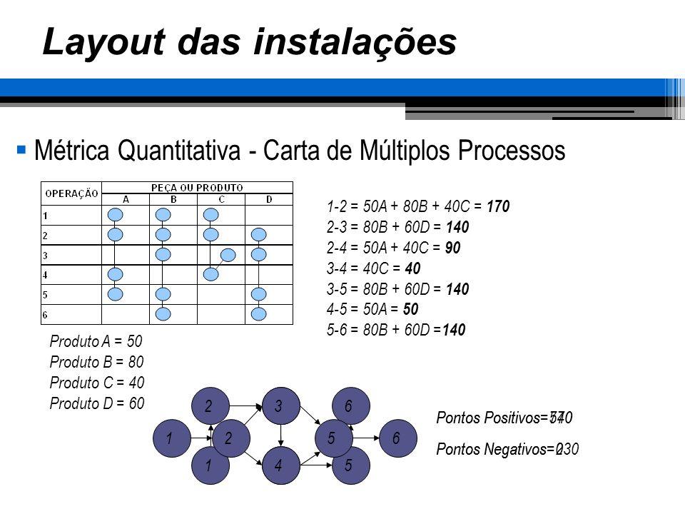 1-2 = 50A + 80B + 40C = 170 2-3 = 80B + 60D = 140 2-4 = 50A + 40C = 90 3-4 = 40C = 40 3-5 = 80B + 60D = 140 4-5 = 50A = 50 5-6 = 80B + 60D = 140 1 23