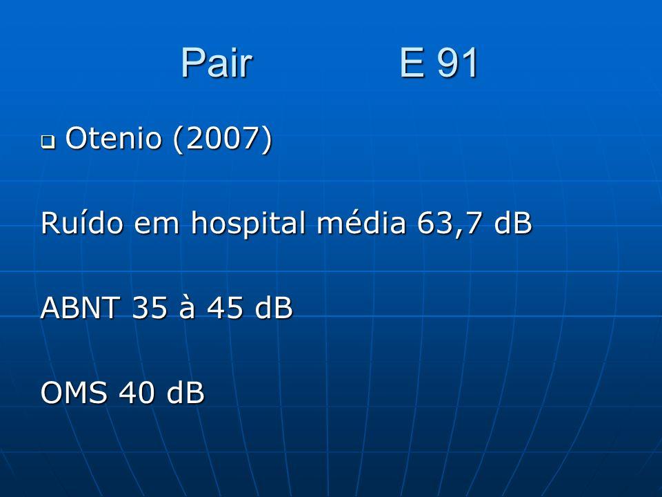 Pair E 91 Otenio (2007) Otenio (2007) Ruído em hospital média 63,7 dB ABNT 35 à 45 dB OMS 40 dB