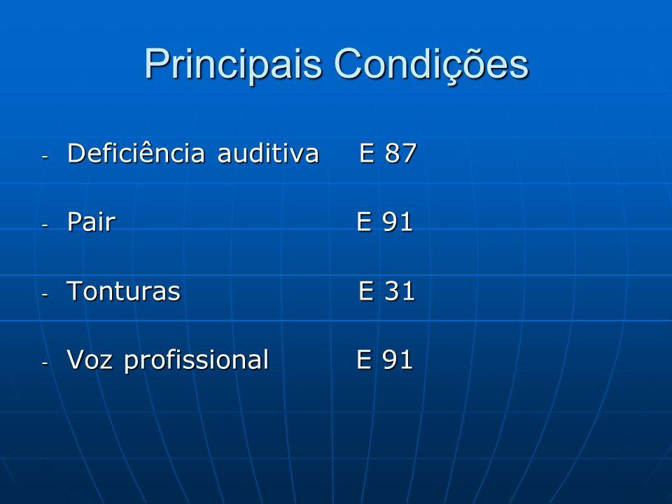 Principais Condições - Deficiência auditiva E 87 - Pair E 91 - Tonturas E 31 - Voz profissional E 91
