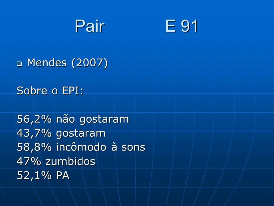 Pair E 91 Mendes (2007) Mendes (2007) Sobre o EPI: 56,2% não gostaram 43,7% gostaram 58,8% incômodo à sons 47% zumbidos 52,1% PA
