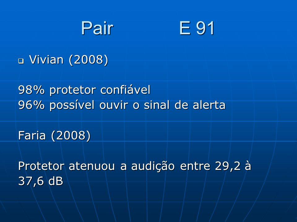 Pair E 91 Vivian (2008) Vivian (2008) 98% protetor confiável 96% possível ouvir o sinal de alerta Faria (2008) Protetor atenuou a audição entre 29,2 à