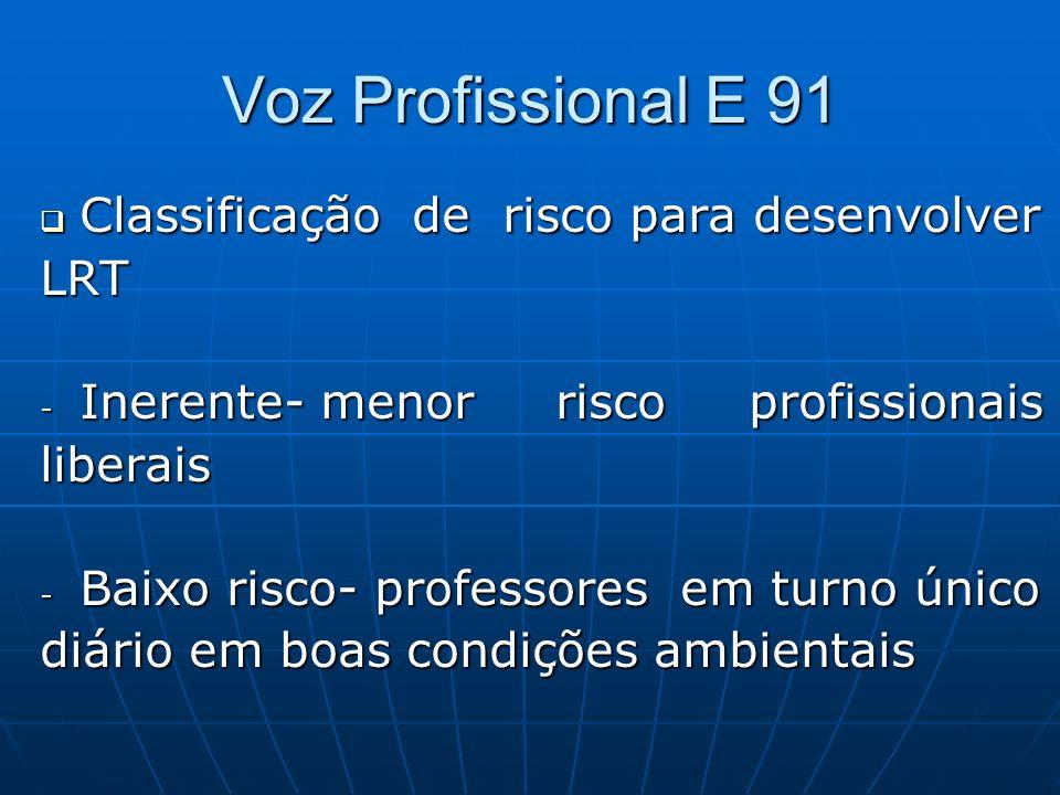 Voz Profissional E 91 Classificação de risco para desenvolver Classificação de risco para desenvolverLRT - Inerente- menor risco profissionais liberai