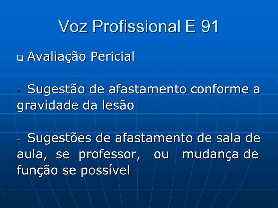 Voz Profissional E 91 Avaliação Pericial Avaliação Pericial - Sugestão de afastamento conforme a gravidade da lesão - Sugestões de afastamento de sala