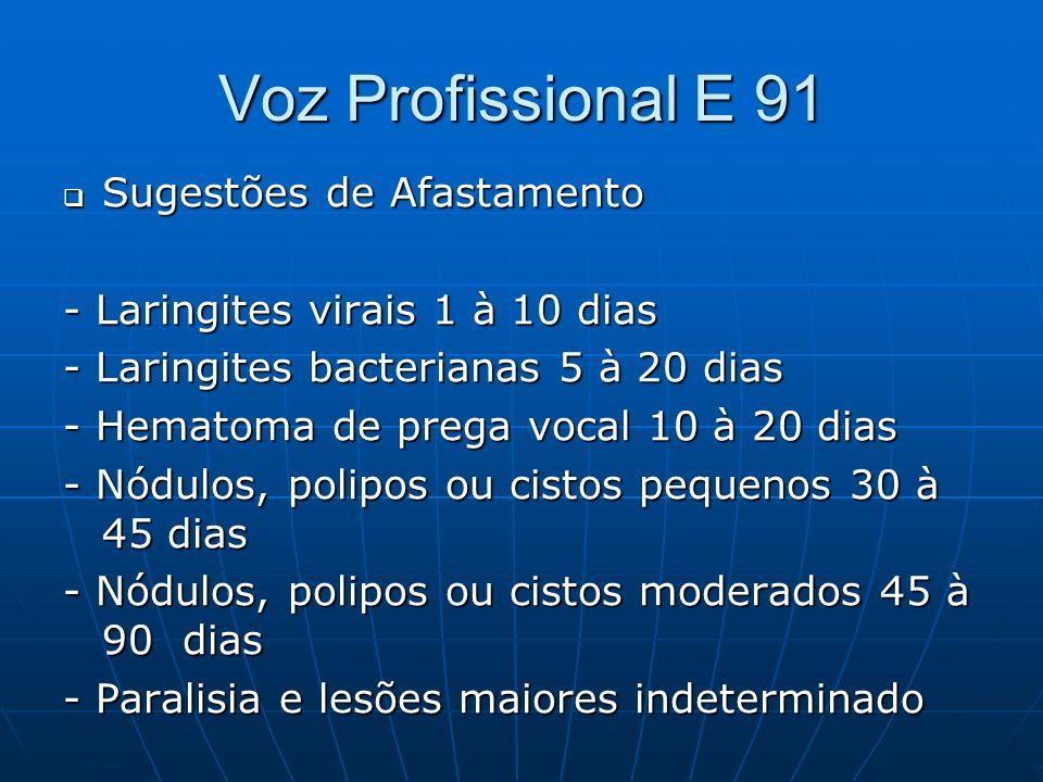 Voz Profissional E 91 Sugestões de Afastamento Sugestões de Afastamento - Laringites virais 1 à 10 dias - Laringites bacterianas 5 à 20 dias - Hematom