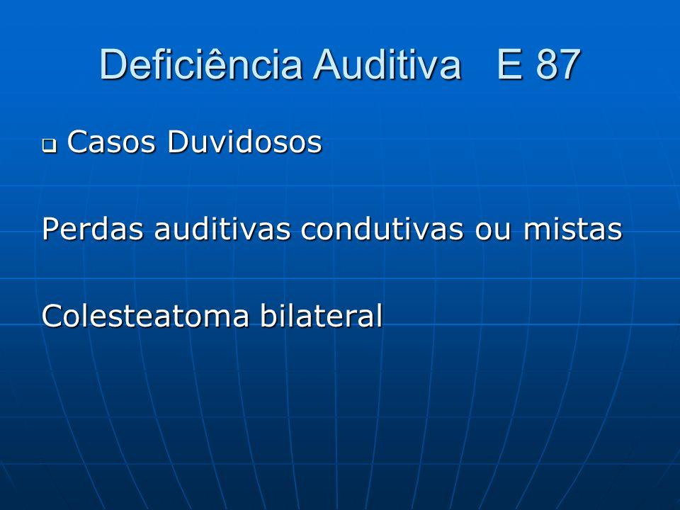 Deficiência Auditiva E 87 Casos Duvidosos Casos Duvidosos Perdas auditivas condutivas ou mistas Colesteatoma bilateral