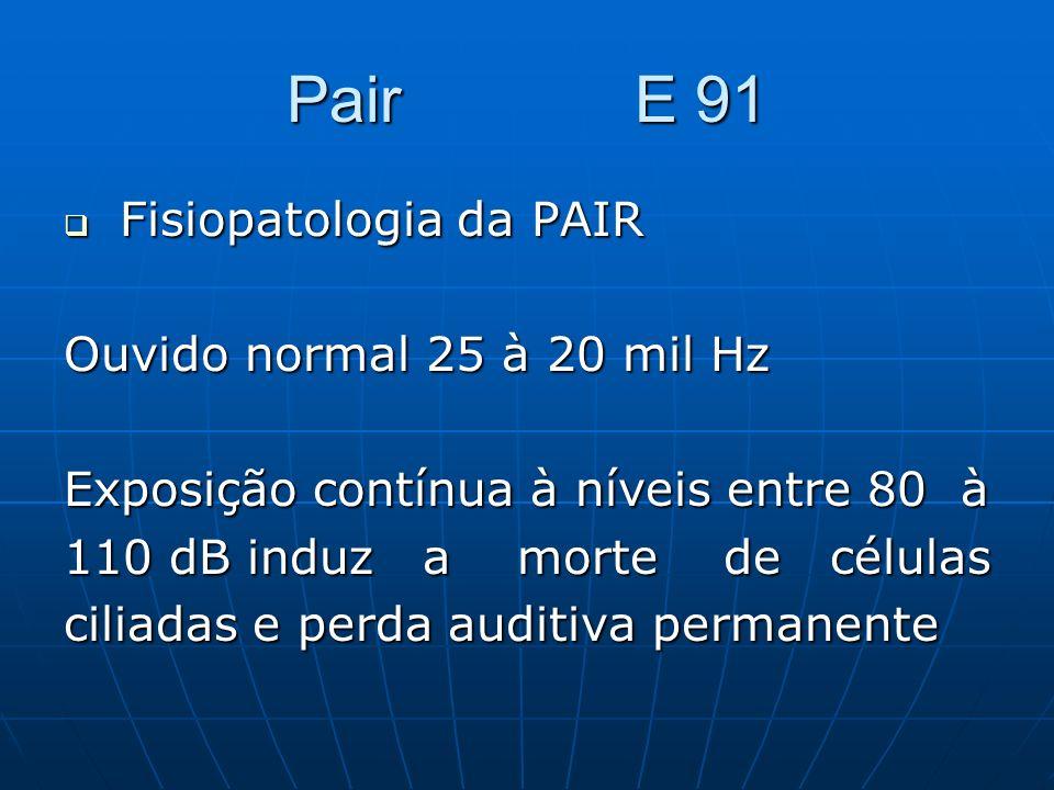Pair E 91 Fisiopatologia da PAIR Fisiopatologia da PAIR Ouvido normal 25 à 20 mil Hz Exposição contínua à níveis entre 80 à 110 dB induz a morte de cé