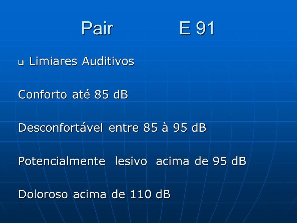 Pair E 91 Limiares Auditivos Limiares Auditivos Conforto até 85 dB Desconfortável entre 85 à 95 dB Potencialmente lesivo acima de 95 dB Doloroso acima