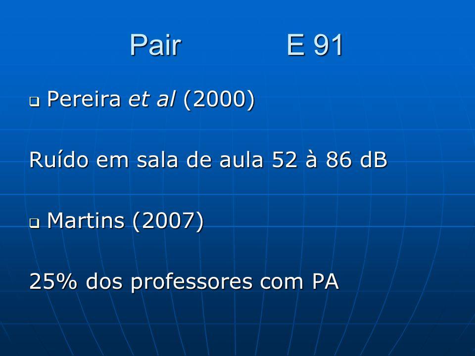 Pair E 91 Pereira et al (2000) Pereira et al (2000) Ruído em sala de aula 52 à 86 dB Martins (2007) Martins (2007) 25% dos professores com PA