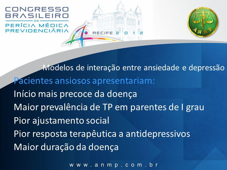 Modelos de interação entre ansiedade e depressão Pacientes ansiosos apresentariam: Início mais precoce da doença Maior prevalência de TP em parentes d