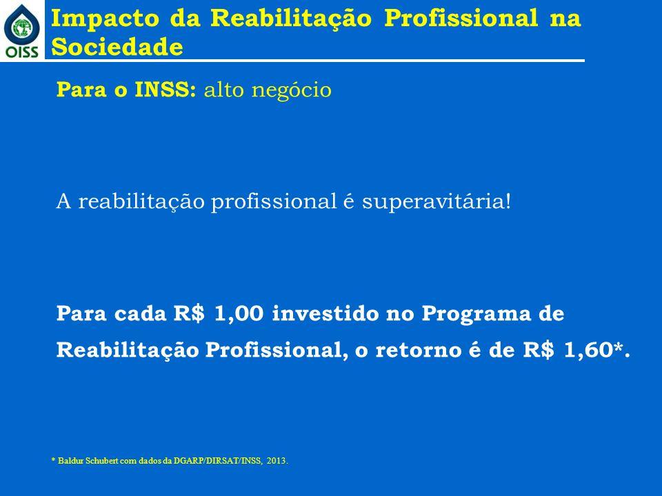 Para o INSS: alto negócio A reabilitação profissional é superavitária! Para cada R$ 1,00 investido no Programa de Reabilitação Profissional, o retorno