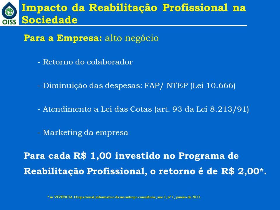 Para a Empresa: alto negócio - Retorno do colaborador - Diminuição das despesas: FAP/ NTEP (Lei 10.666) - Atendimento a Lei das Cotas (art. 93 da Lei