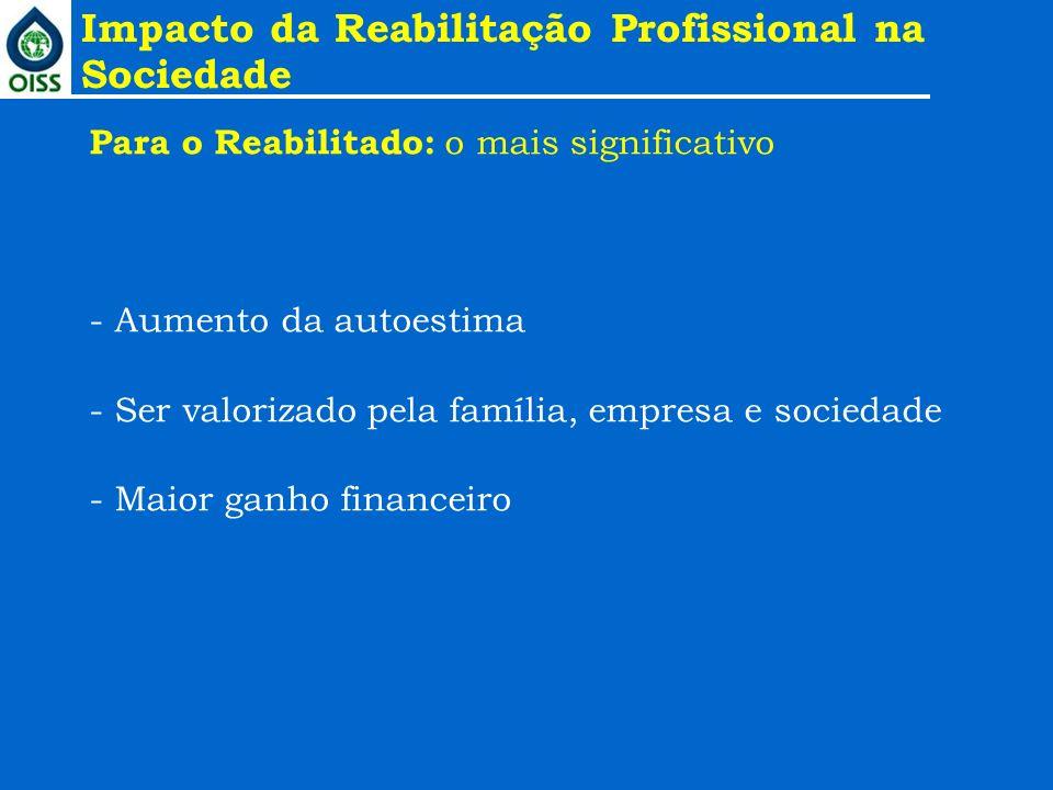Para o Reabilitado: o mais significativo - Aumento da autoestima - Ser valorizado pela família, empresa e sociedade - Maior ganho financeiro Impacto d