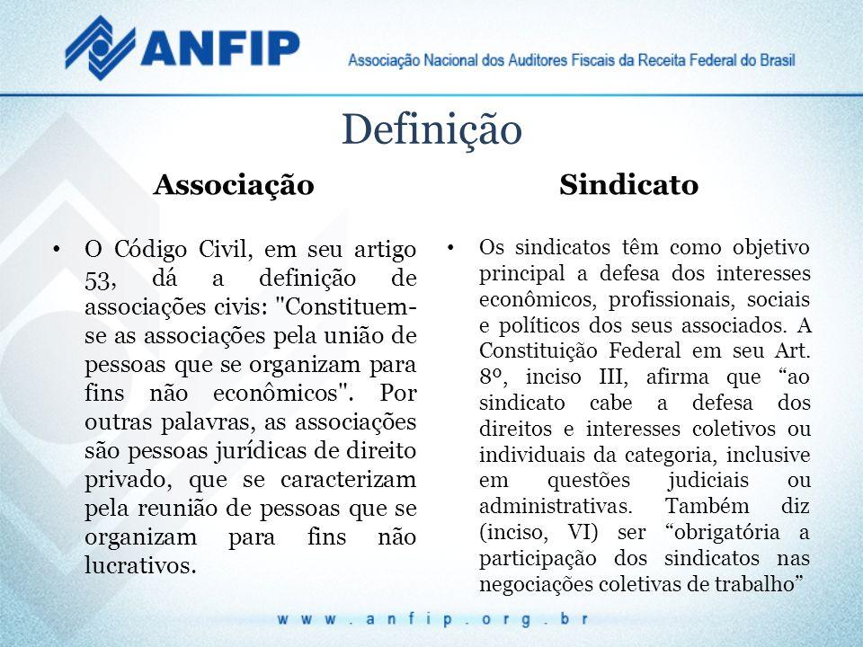 Definição Associação O Código Civil, em seu artigo 53, dá a definição de associações civis: