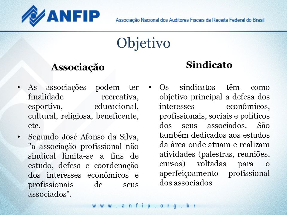 Objetivo Associação As associações podem ter finalidade recreativa, esportiva, educacional, cultural, religiosa, beneficente, etc. Segundo José Afonso