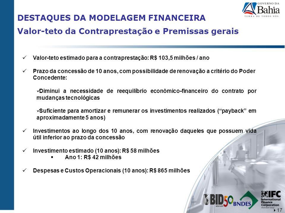 DESTAQUES DA MODELAGEM FINANCEIRA Valor-teto da Contraprestação e Premissas gerais Valor-teto estimado para a contraprestação: R$ 103,5 milhões / ano