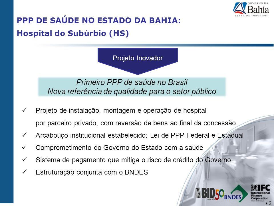 PPP DE SAÚDE NO ESTADO DA BAHIA: Contexto do serviço público de saúde no Estado 3,8 milhões de habitantes PIB é R$ 46,2 bi IDH de 0,79 +14 milhões de habitantes PIB R$90,9 bi 37 hospitais públicos estaduais na Bahia, com 4.939 leitos 0.35 leitos/1000 hab x 2.8 leitos no Brasil Primeiro projeto de hospital público de emergência na região metropolitana de Salvador desde 1990 (19 anos) População da área de atração: 1 milhão hab Região Metropolitana de Salvador Bahia 3